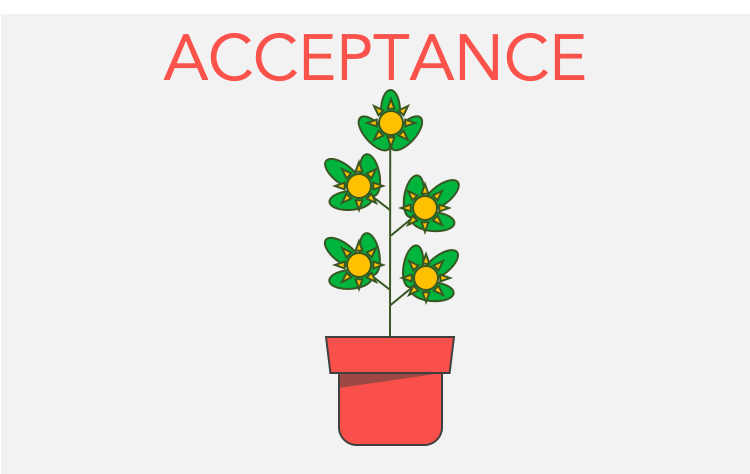 how it works acceptance