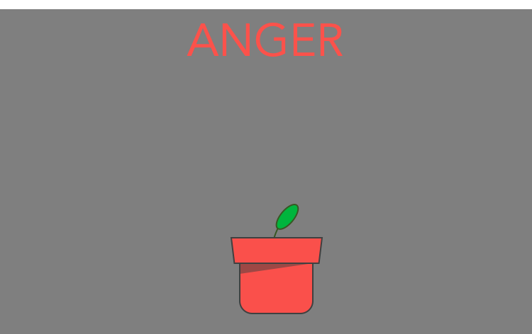 How it works Anger