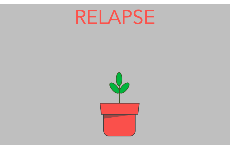how it works relapse